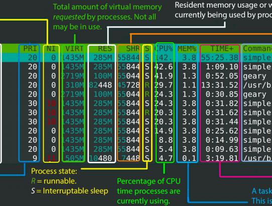 [Linux][Kernel][prosess][threads]htopコマンドってスレッド表示がデフォルトだって知ってた!?